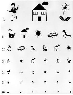 Test visual con dibujos de Madame Pigassou